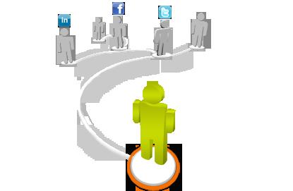 Proactive Recruitment Process For Volatile Job Market
