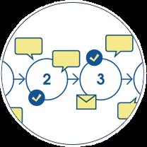 Collaborative & Data-driven